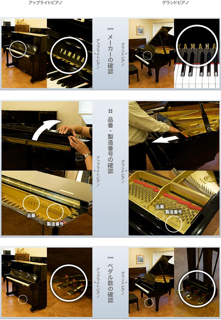 ピアノのメーカー・品番・製造番号の確認方法